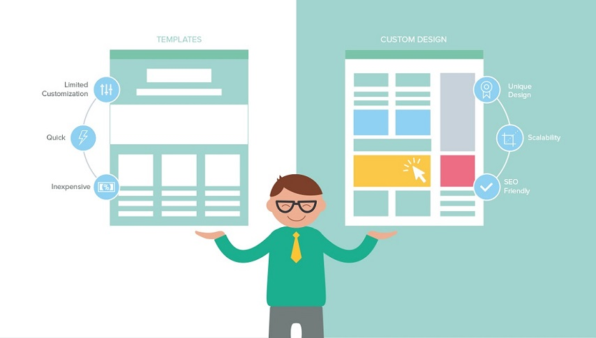 Website Custom VS Website Template. Ketahui Perbedaanya Sebelum Membuat Website