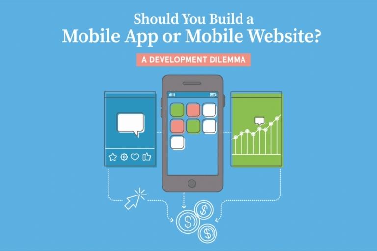 Website VS Aplikasi Mobile: Mana yang lebih baik ketika memulai bisnis?